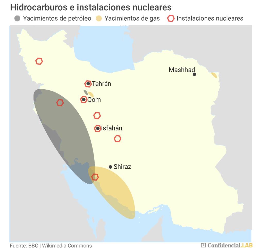 Irán energía