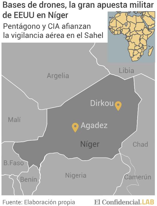 Drones Niger