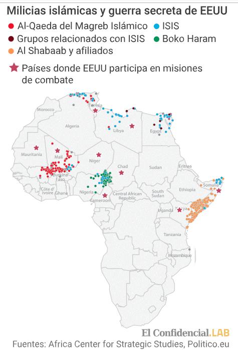 Misiones Africa