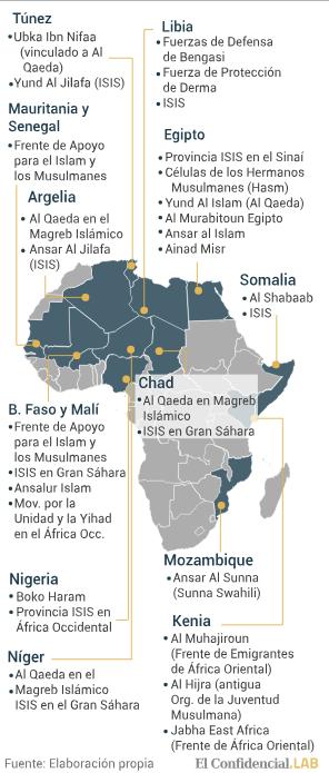 Yihadistas Africa